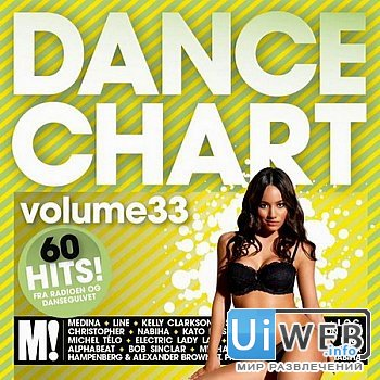 VA - Dance Chart Vol 33 ( 2012 )